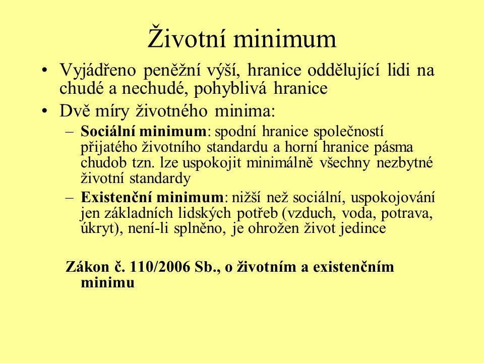 Životní minimum Vyjádřeno peněžní výší, hranice oddělující lidi na chudé a nechudé, pohyblivá hranice Dvě míry životného minima: –Sociální minimum: sp