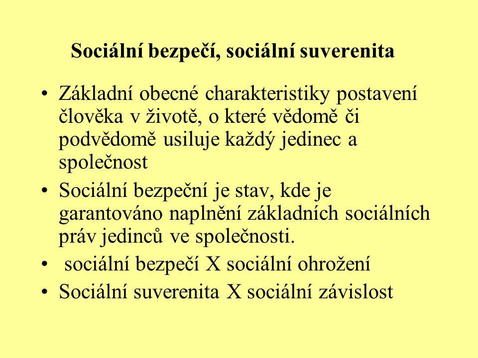 Sociální bezpečí, sociální suverenita Základní obecné charakteristiky postavení člověka v životě, o které vědomě či podvědomě usiluje každý jedinec a
