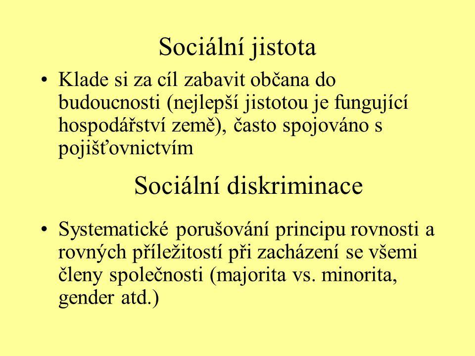 Sociální jistota Klade si za cíl zabavit občana do budoucnosti (nejlepší jistotou je fungující hospodářství země), často spojováno s pojišťovnictvím S