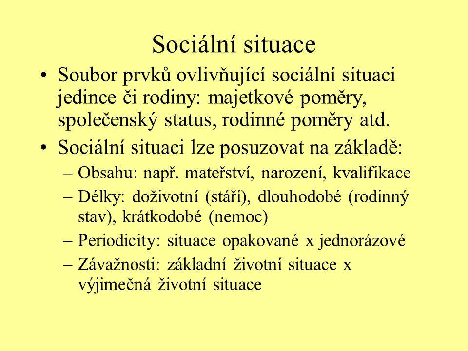 Sociální situace Soubor prvků ovlivňující sociální situaci jedince či rodiny: majetkové poměry, společenský status, rodinné poměry atd. Sociální situa