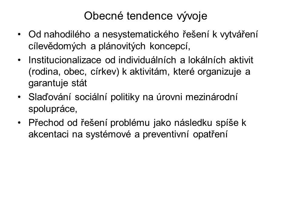Vývojové etapy soc.pol.
