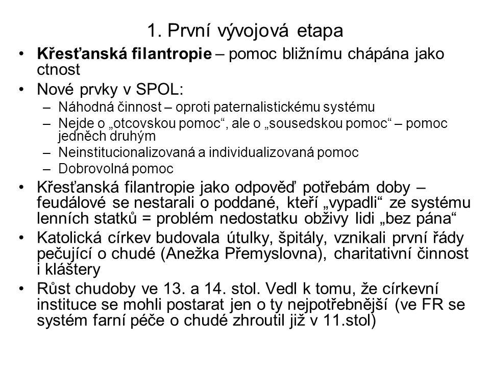 2.Druhá vývojová etapa 5. období fiskální krize (70.