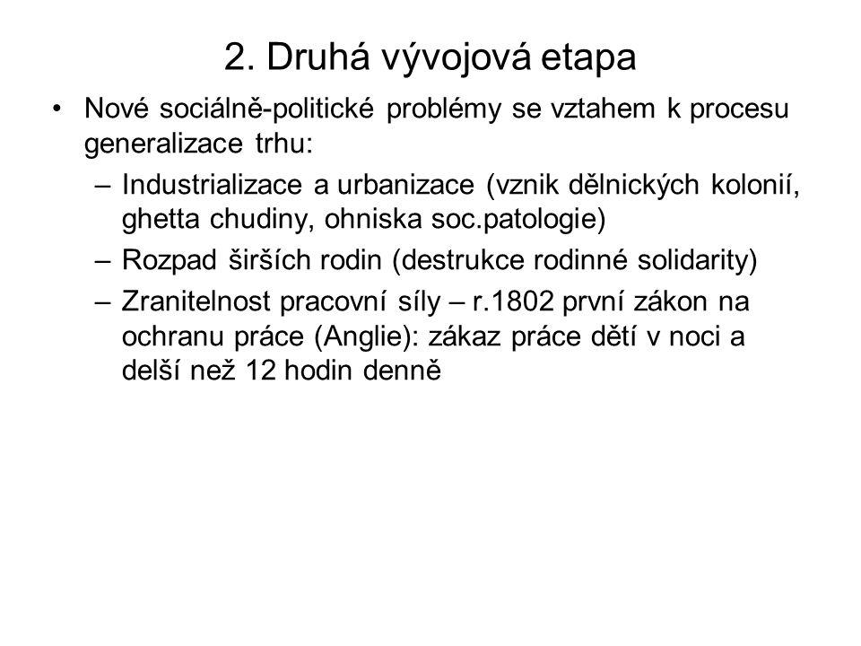 2. Druhá vývojová etapa Nové sociálně-politické problémy se vztahem k procesu generalizace trhu: –Industrializace a urbanizace (vznik dělnických kolon