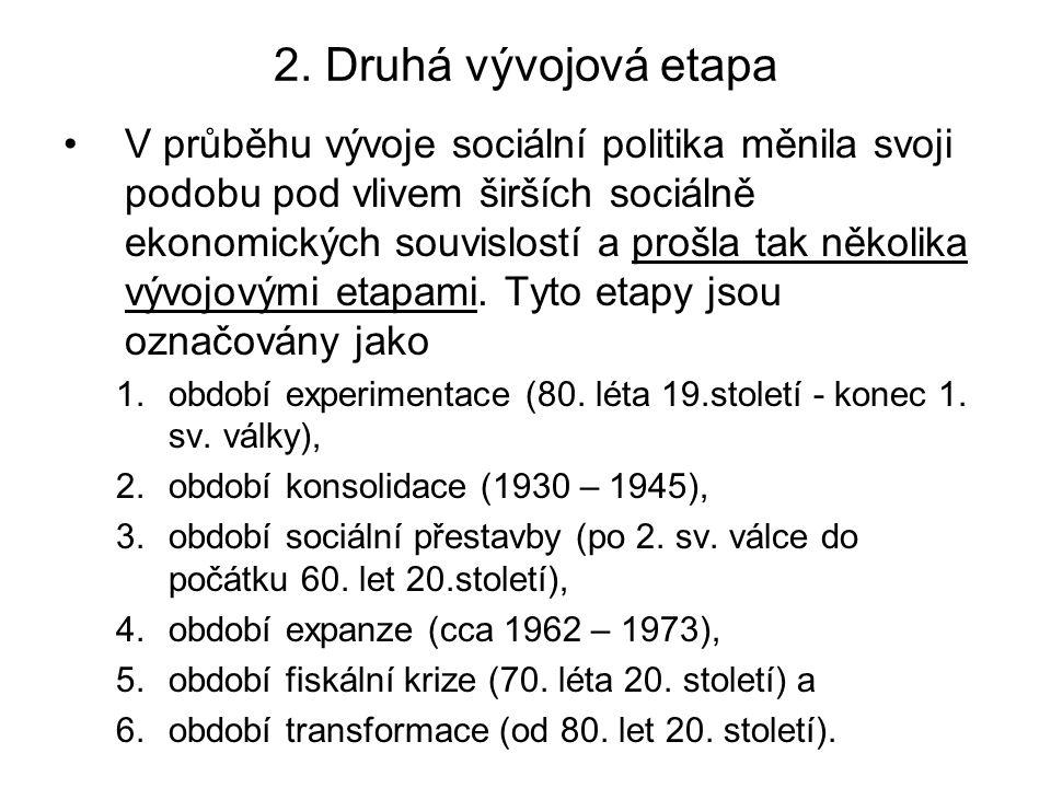 2. Druhá vývojová etapa V průběhu vývoje sociální politika měnila svoji podobu pod vlivem širších sociálně ekonomických souvislostí a prošla tak někol