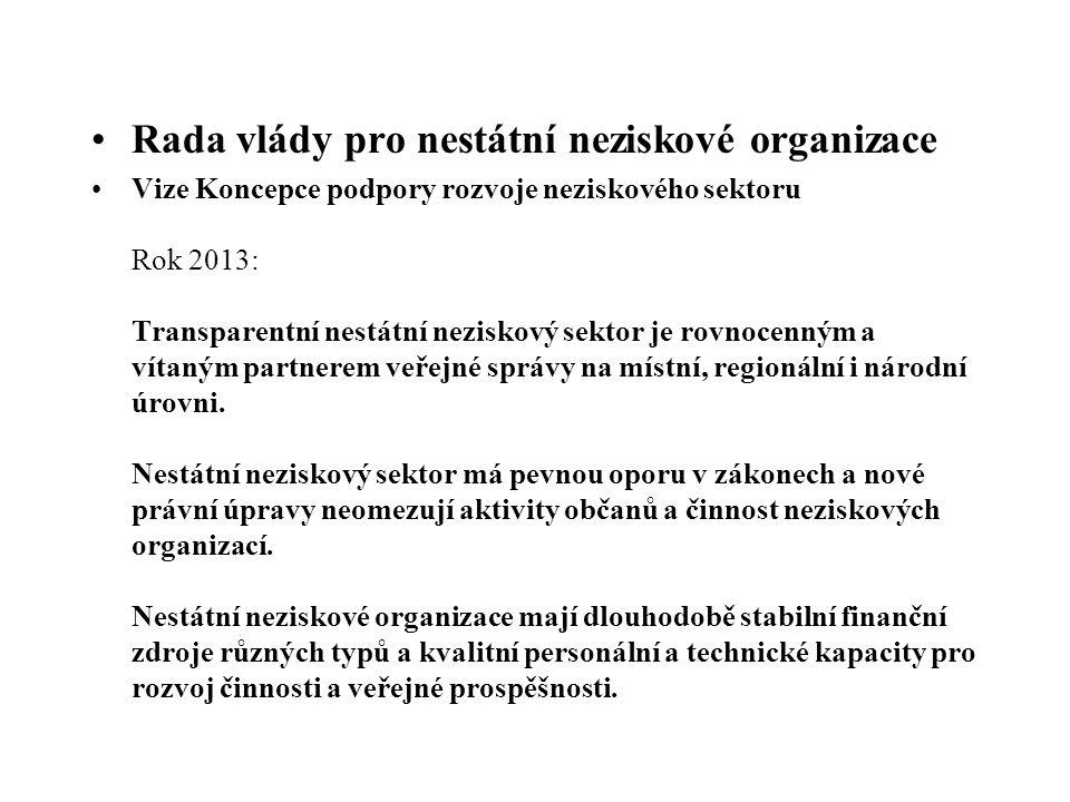 Rada vlády pro nestátní neziskové organizace Vize Koncepce podpory rozvoje neziskového sektoru Rok 2013: Transparentní nestátní neziskový sektor je rovnocenným a vítaným partnerem veřejné správy na místní, regionální i národní úrovni.