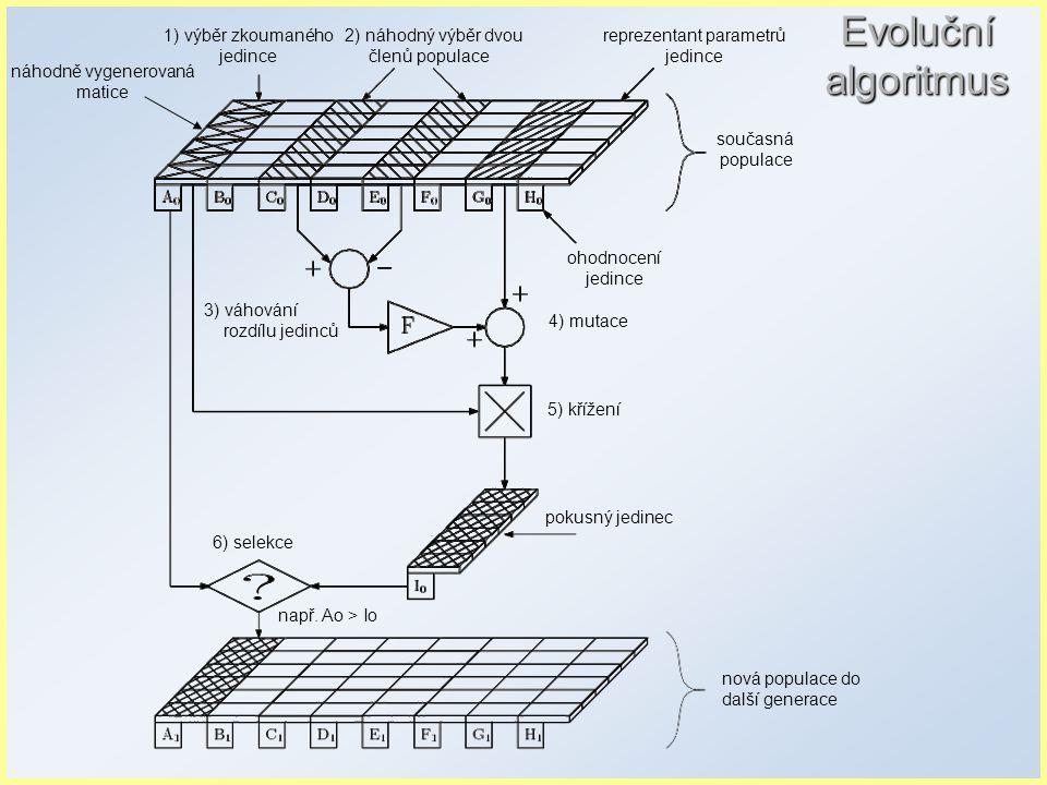 7 Shrnutí vlastností algoritmů Genetický algoritmus - limitovaná přesnost výsledku - nutné definování okrajových podmínek - složitější naprogramování Evoluční algoritmus + vysoká přesnost výsledku + bez definování okrajových pod.