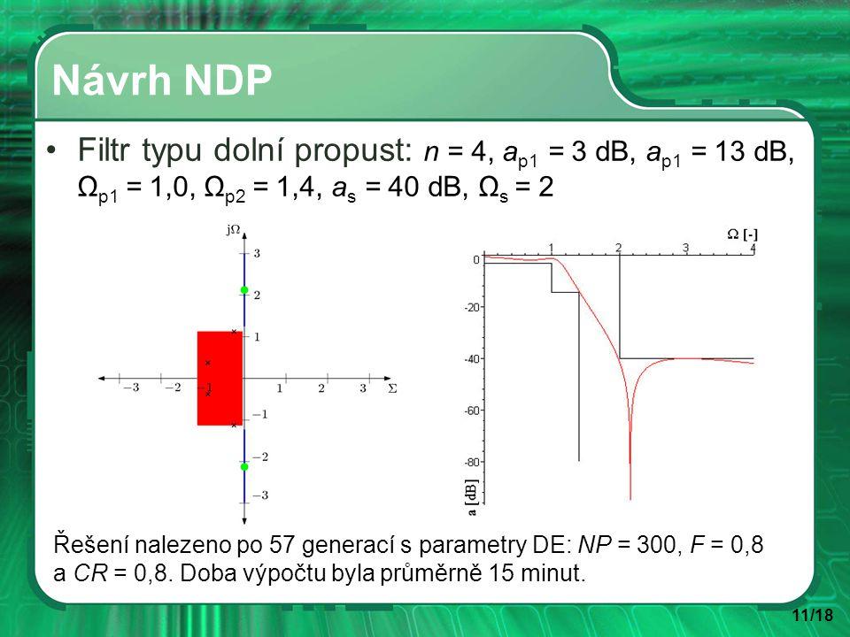 11/18 Návrh NDP Filtr typu dolní propust: n = 4, a p1 = 3 dB, a p1 = 13 dB, Ω p1 = 1,0, Ω p2 = 1,4, a s = 40 dB, Ω s = 2 Řešení nalezeno po 57 generací s parametry DE: NP = 300, F = 0,8 a CR = 0,8.
