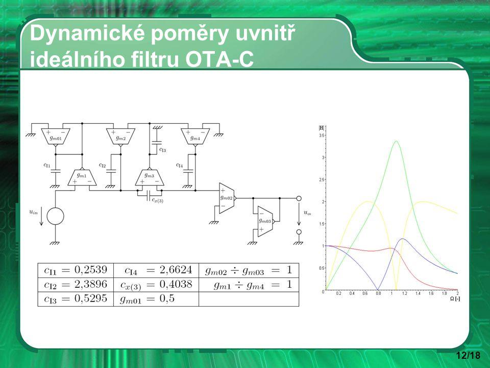 12/18 Dynamické poměry uvnitř ideálního filtru OTA-C