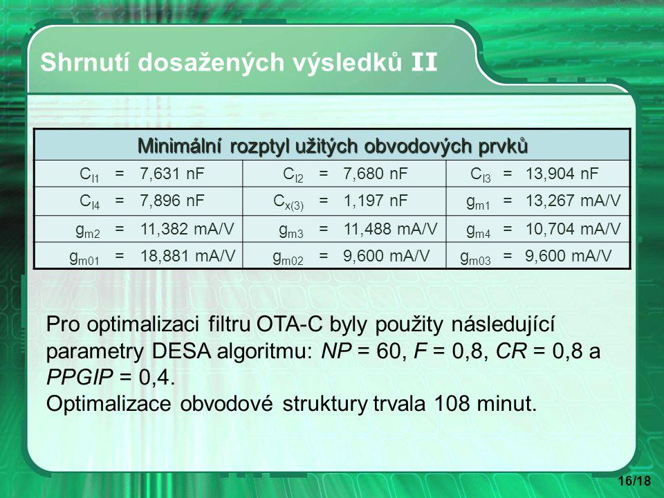 16/18 Shrnutí dosažených výsledků II Minimální rozptyl užitých obvodových prvků C I1 =7,631 nFC I2 =7,680 nFC I3 =13,904 nF C I4 =7,896 nFC x(3) =1,197 nFg m1 =13,267 mA/V g m2 =11,382 mA/Vg m3 =11,488 mA/Vg m4 =10,704 mA/V g m01 =18,881 mA/Vg m02 =9,600 mA/Vg m03 =9,600 mA/V Pro optimalizaci filtru OTA-C byly použity následující parametry DESA algoritmu: NP = 60, F = 0,8, CR = 0,8 a PPGIP = 0,4.