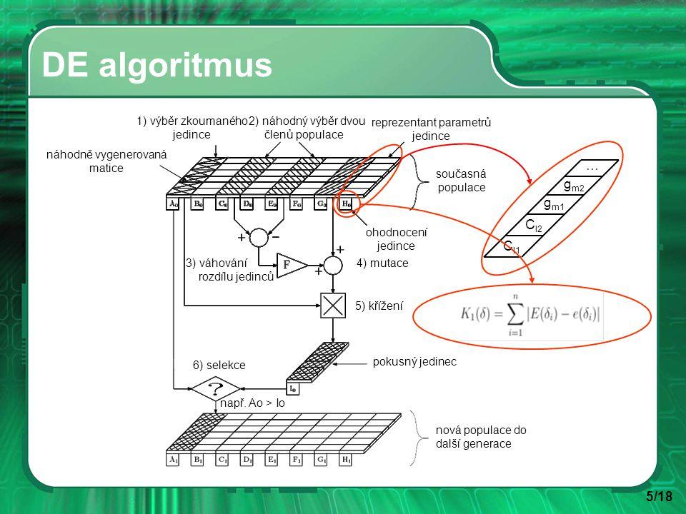 6/18 DESA algoritmus DESA (Differential Evolution, Simplex Algorithm) –prohledávající algoritmus 1.