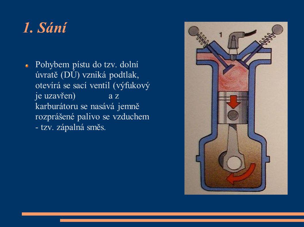 2.Stlačování (komprese) Píst se pohybuje z DÚ do horní úvratě (HÚ), oba ventily jsou uzavřeny.