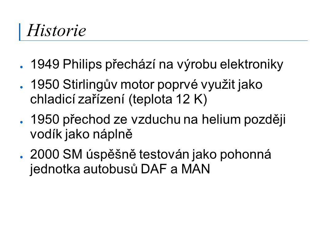 Historie ● 1949 Philips přechází na výrobu elektroniky ● 1950 Stirlingův motor poprvé využit jako chladicí zařízení (teplota 12 K) ● 1950 přechod ze v