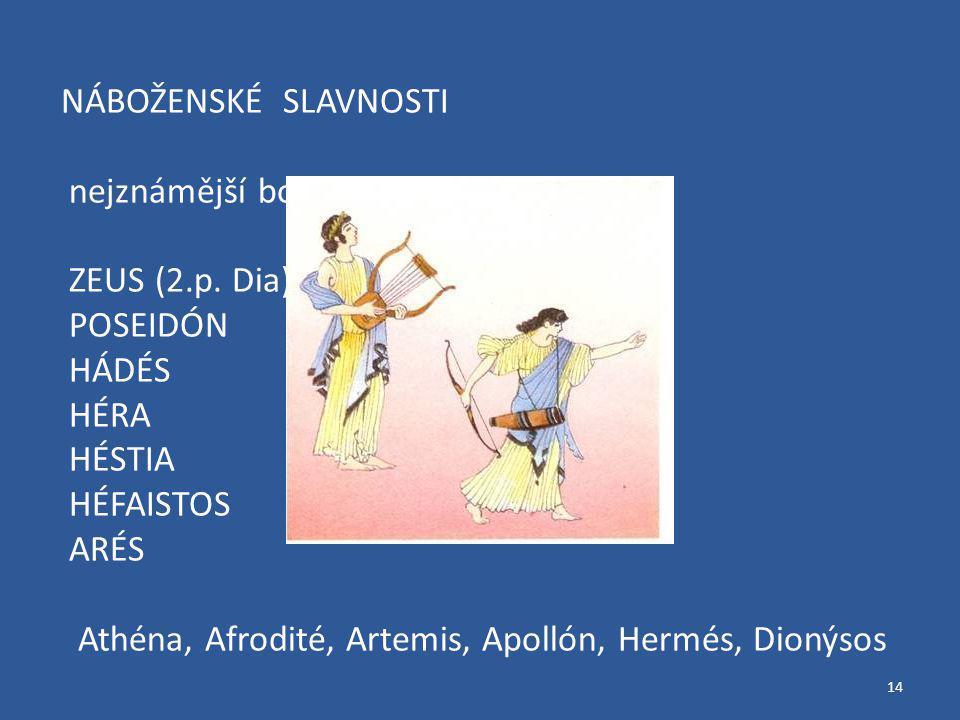 14 NÁBOŽENSKÉ SLAVNOSTI nejznámější bohové: ZEUS (2.p. Dia) POSEIDÓN HÁDÉS HÉRA HÉSTIA HÉFAISTOS ARÉS Athéna, Afrodité, Artemis, Apollón, Hermés, Dion