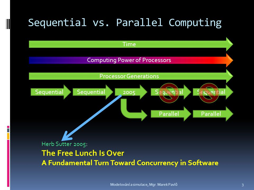 Sequential vs. Parallel Computing Modelování a simulace, Mgr.