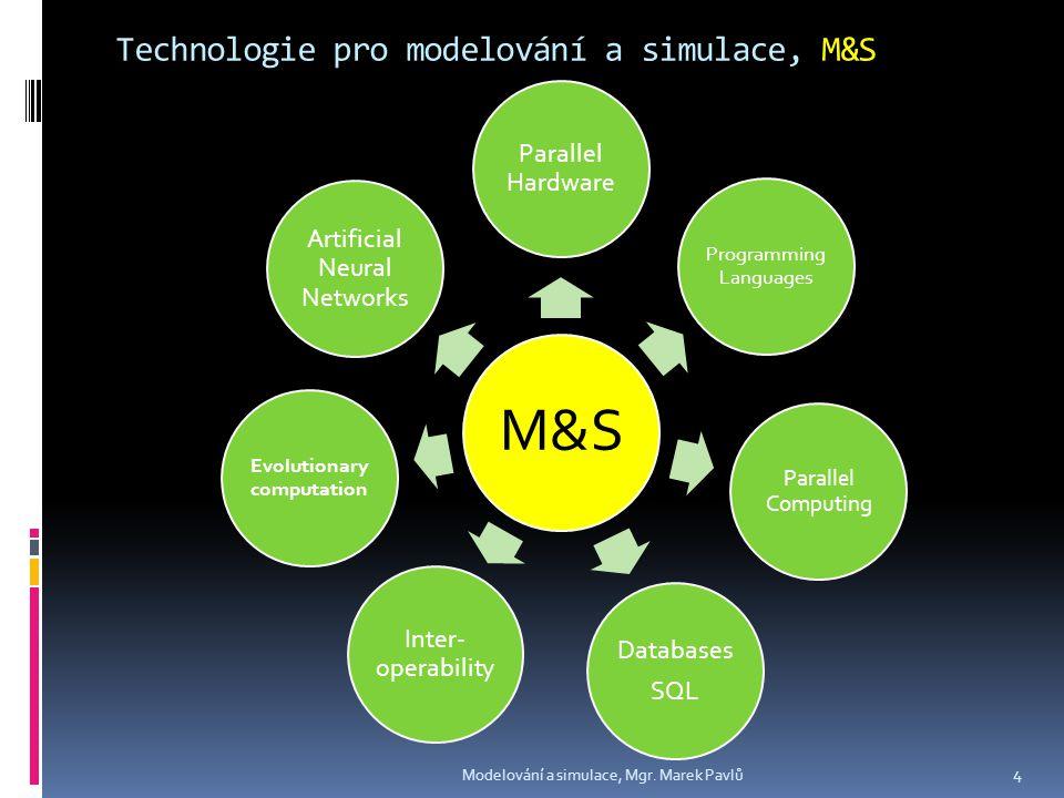 Technologie pro modelování a simulace, M&S Modelování a simulace, Mgr. Marek Pavlů 4 M&S Parallel Hardware Programming Languages Parallel Computing Da
