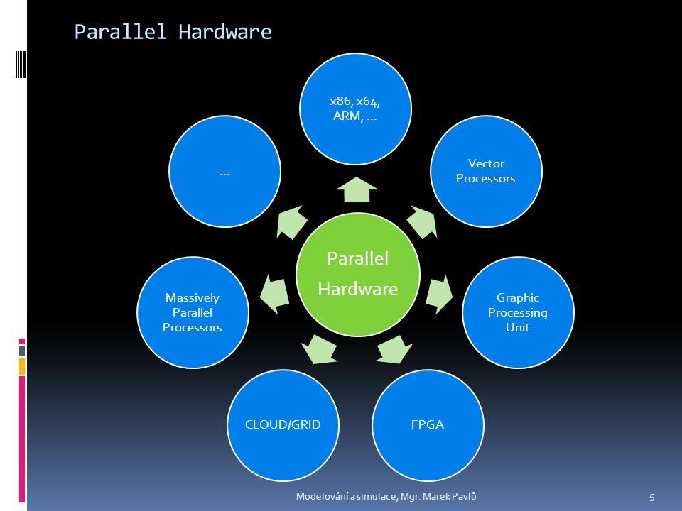 Parallel Hardware Modelování a simulace, Mgr. Marek Pavlů 5 Parallel Hardware x86, x64, ARM, … Vector Processors Graphic Processing Unit FPGACLOUD/GRI
