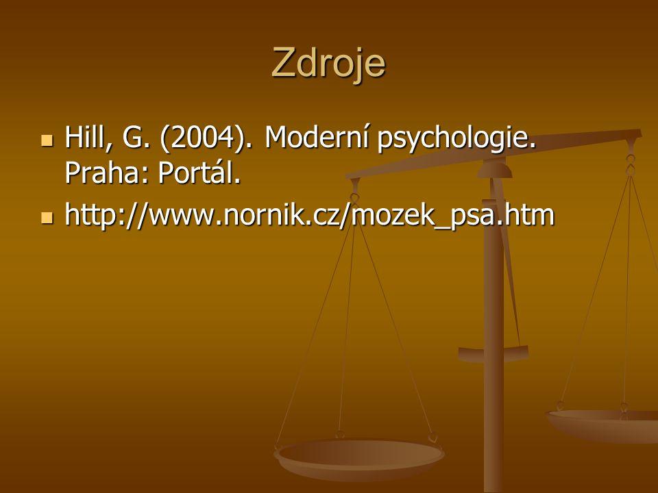 Zdroje Hill, G. (2004). Moderní psychologie. Praha: Portál. Hill, G. (2004). Moderní psychologie. Praha: Portál. http://www.nornik.cz/mozek_psa.htm ht