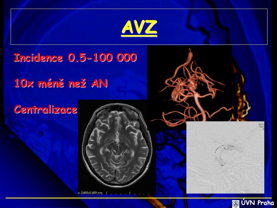 AVZ Incidence 0.5-100 000 10x méně než AN Centralizace ÚVN Praha