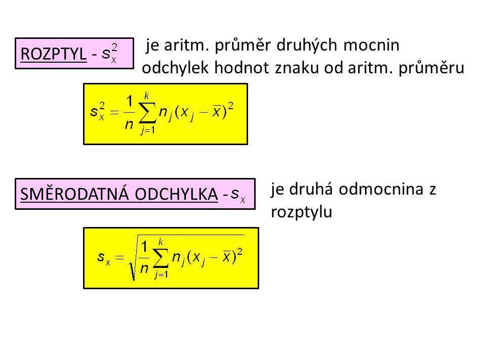 ROZPTYL - je aritm. průměr druhých mocnin odchylek hodnot znaku od aritm.