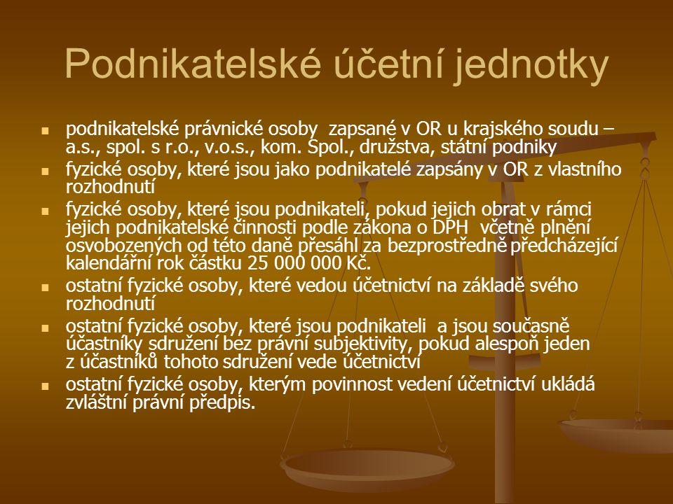 Podnikatelské účetní jednotky podnikatelské právnické osoby zapsané v OR u krajského soudu – a.s., spol. s r.o., v.o.s., kom. Spol., družstva, státní
