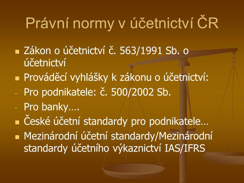 Právní normy v účetnictví ČR Zákon o účetnictví č. 563/1991 Sb. o účetnictví Prováděcí vyhlášky k zákonu o účetnictví: - - Pro podnikatele: č. 500/200