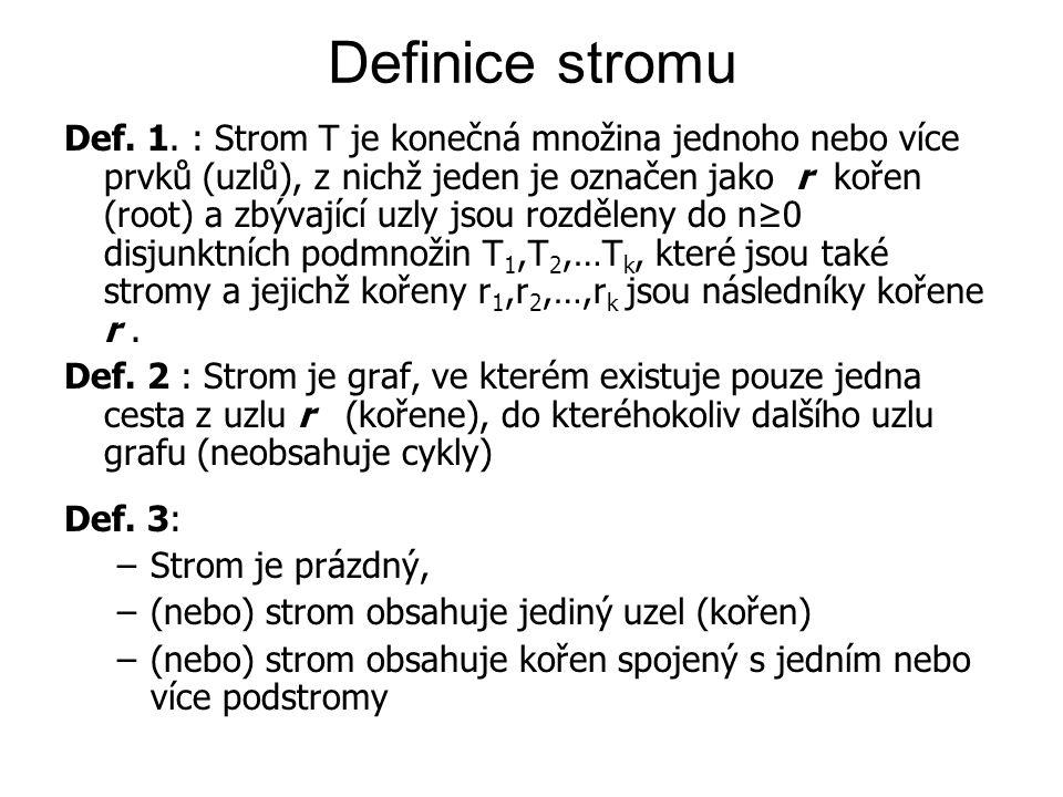 Základní terminologie hloubka (height) depth Šířka (breadth) (vnitřní uzel) internal node List (leaf) (external node) path (shaded vertices and edges) Předchůdce (parent) child (následník) = vertex (node) Uzel = edge hrana Podstrom (subtree) Kořen (root) level 0 level 2 level1 level 3 bratři ( siblings)