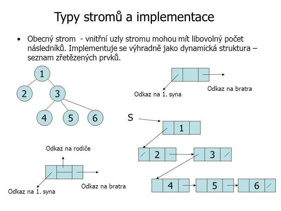 Obecný strom - vnitřní uzly stromu mohou mít libovolný počet následníků. Implementuje se výhradně jako dynamická struktura – seznam zřetězených prvků.