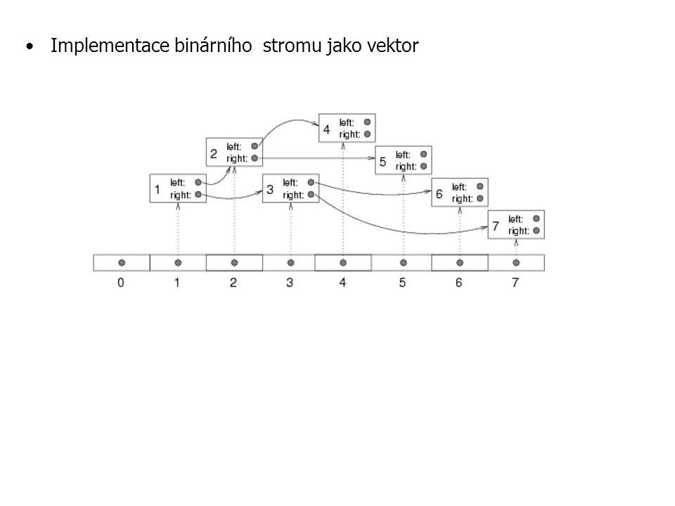 Implementace binárního stromu jako vektor