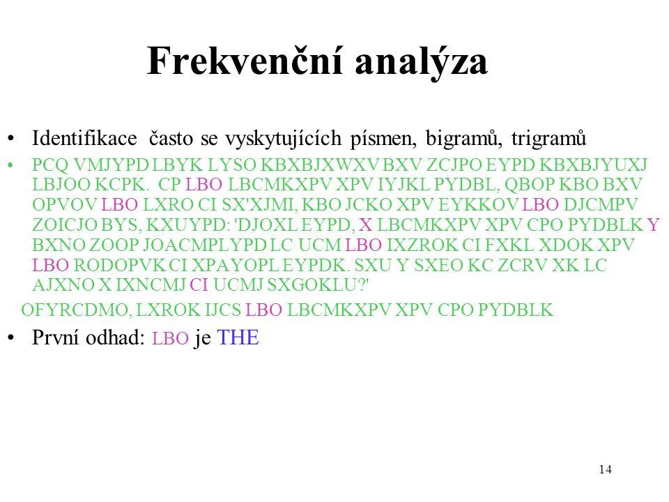 14 Frekvenční analýza Identifikace často se vyskytujících písmen, bigramů, trigramů PCQ VMJYPD LBYK LYSO KBXBJXWXV BXV ZCJPO EYPD KBXBJYUXJ LBJOO KCPK.