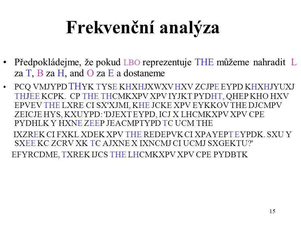 15 Frekvenční analýza Předpokládejme, že pokud LBO reprezentuje THE můžeme nahradit L za T, B za H, and O za E a dostaneme PCQ VMJYPD TH YK TYSE KHXHJ
