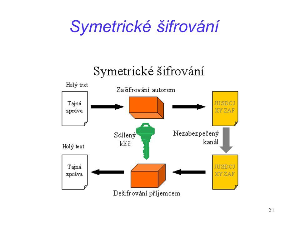21 Symetrické šifrování