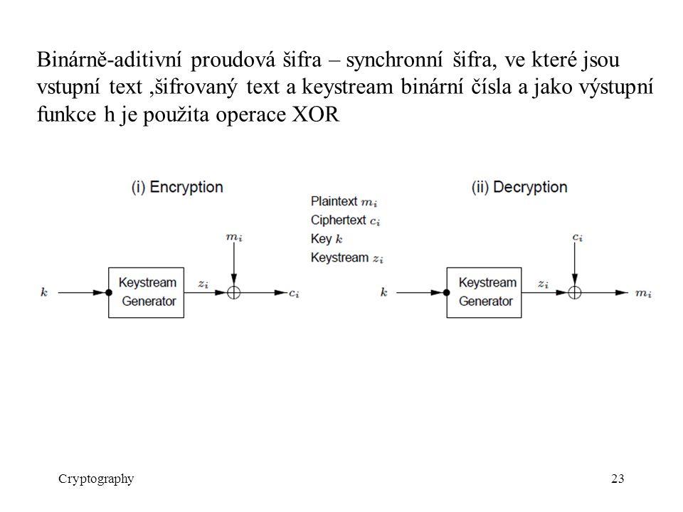 Cryptography23 Binárně-aditivní proudová šifra – synchronní šifra, ve které jsou vstupní text,šifrovaný text a keystream binární čísla a jako výstupní funkce h je použita operace XOR