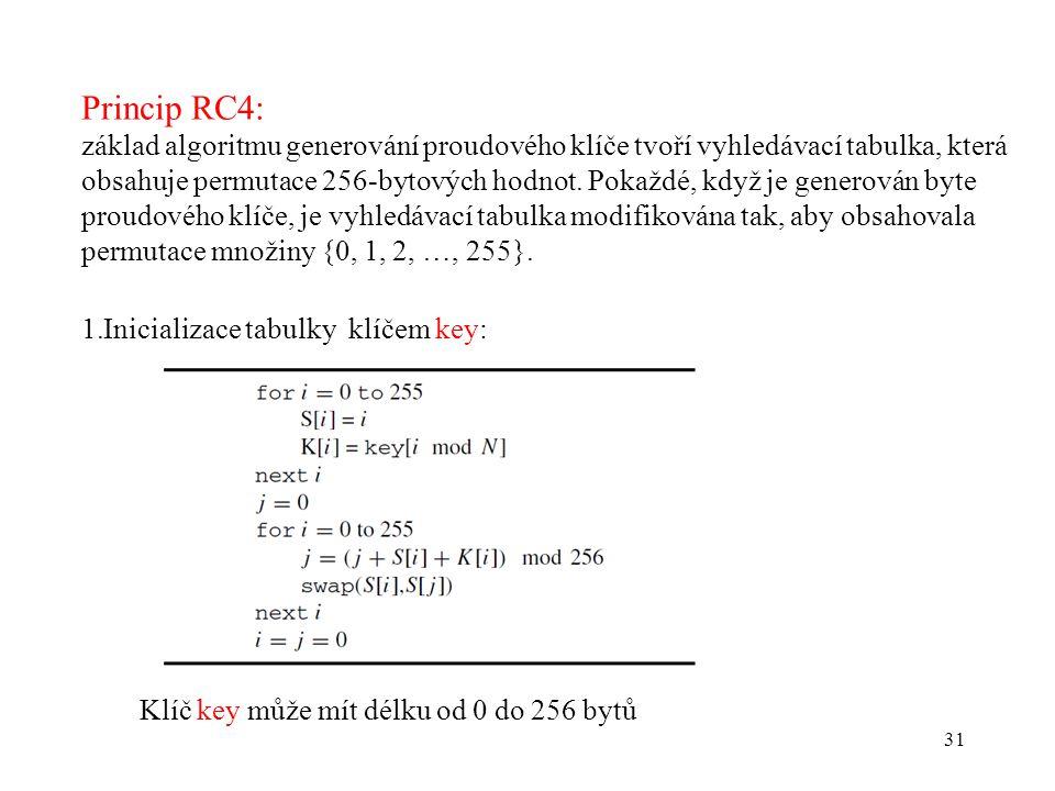 31 Princip RC4: základ algoritmu generování proudového klíče tvoří vyhledávací tabulka, která obsahuje permutace 256-bytových hodnot. Pokaždé, když je