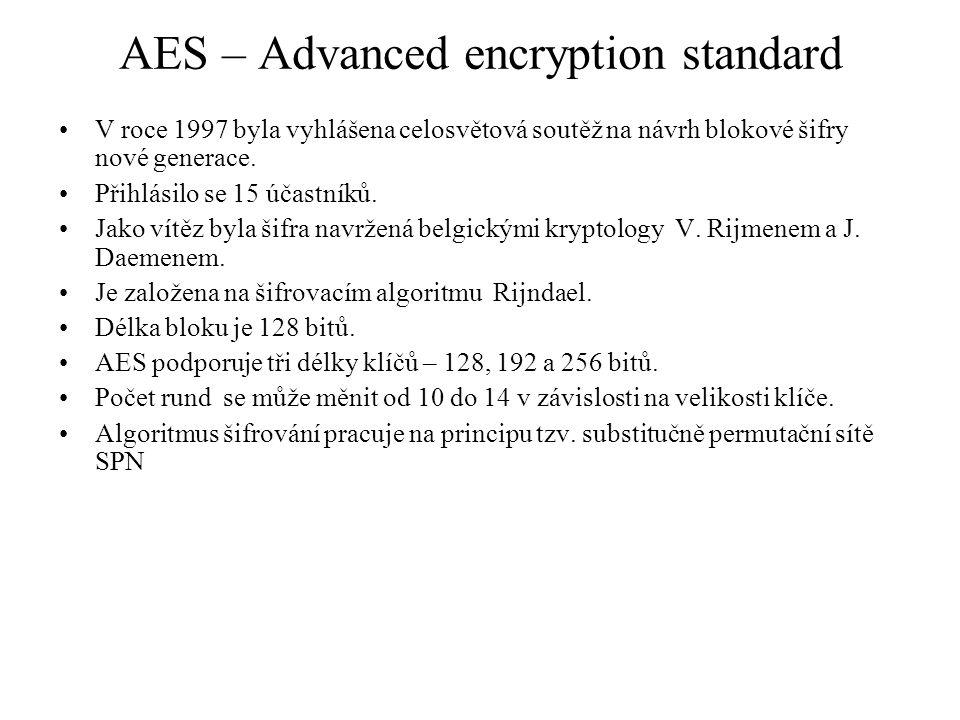 AES – Advanced encryption standard V roce 1997 byla vyhlášena celosvětová soutěž na návrh blokové šifry nové generace. Přihlásilo se 15 účastníků. Jak