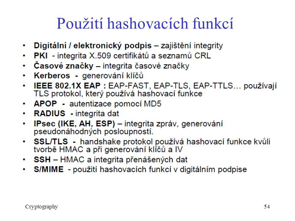 Použití hashovacích funkcí Cryptography54