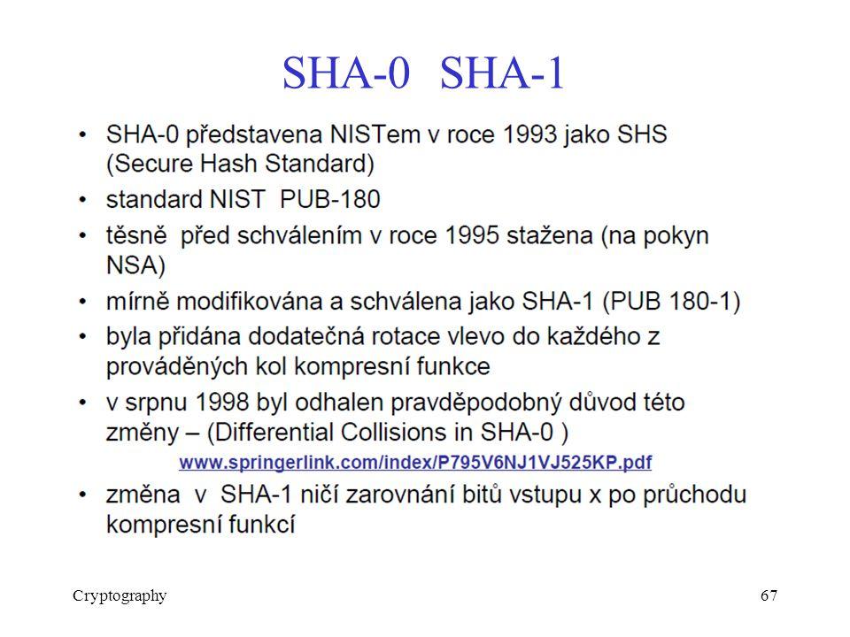 Cryptography67 SHA-0 SHA-1