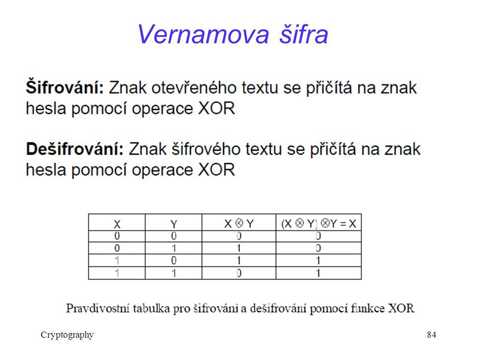 Cryptography84 Vernamova šifra