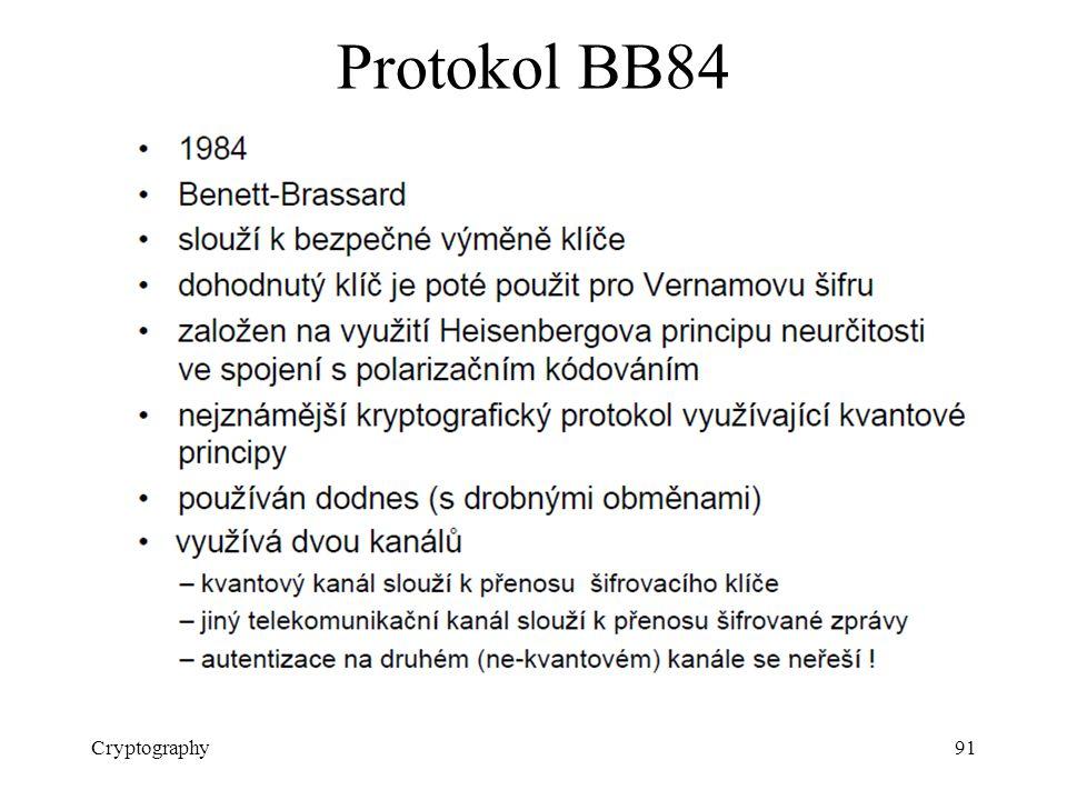 Protokol BB84 Cryptography91