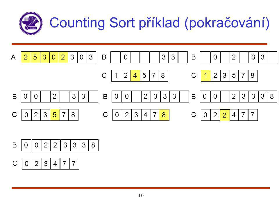 10 Counting Sort příklad (pokračování) 25302303 A 033 B 124578 C 0233 B 123578 C 00233 B 023578 C 002333 B 023478 C 0023338 B 023477 C 00223338 023477
