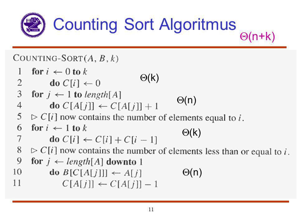 11 Counting Sort Algoritmus  (k)  (n)  (k)  (n)  (n+k)