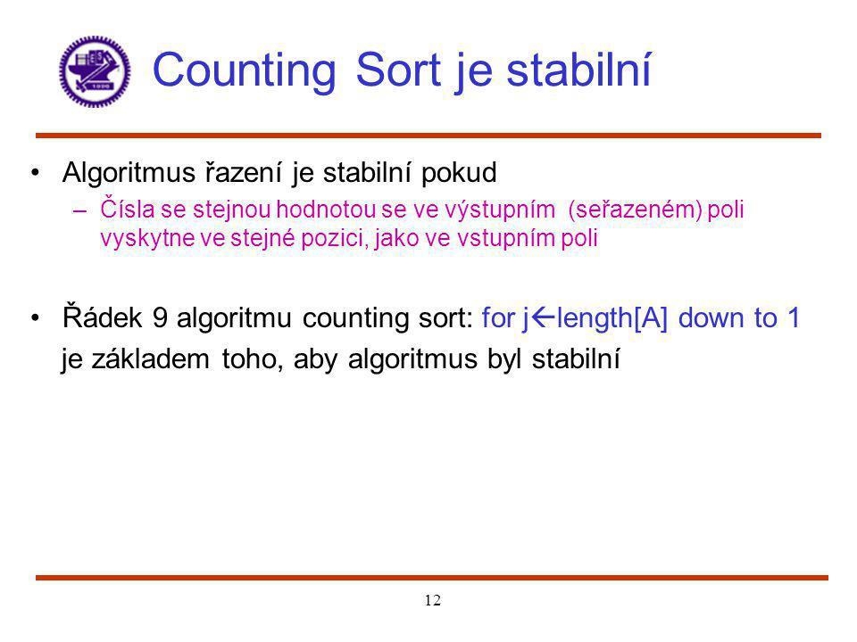 12 Counting Sort je stabilní Algoritmus řazení je stabilní pokud –Čísla se stejnou hodnotou se ve výstupním (seřazeném) poli vyskytne ve stejné pozici