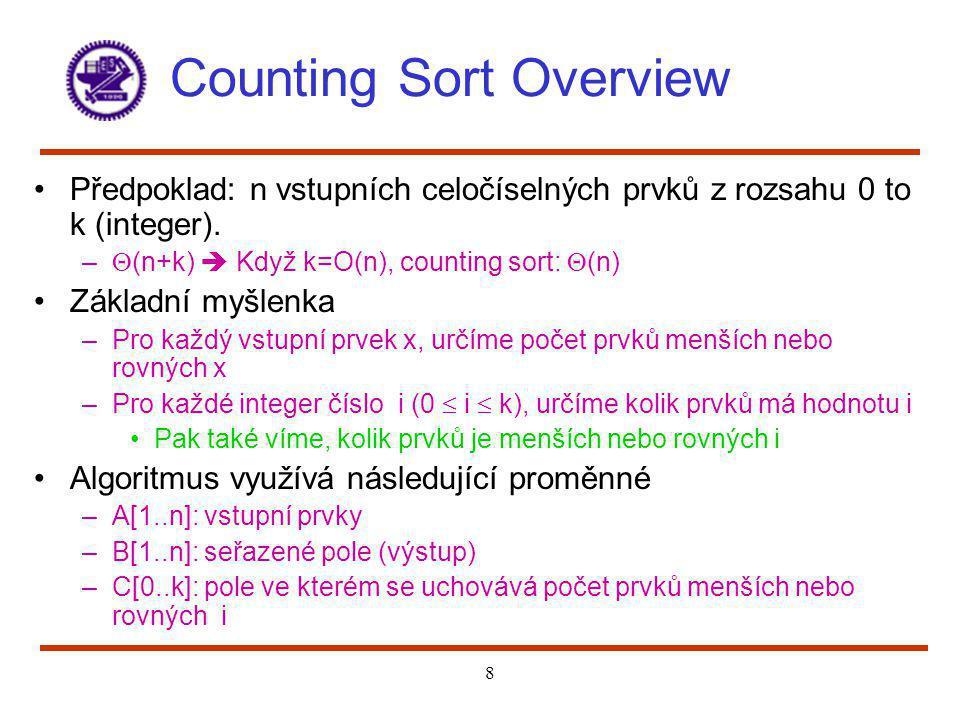 8 Counting Sort Overview Předpoklad: n vstupních celočíselných prvků z rozsahu 0 to k (integer). –  (n+k)  Když k=O(n), counting sort:  (n) Základn