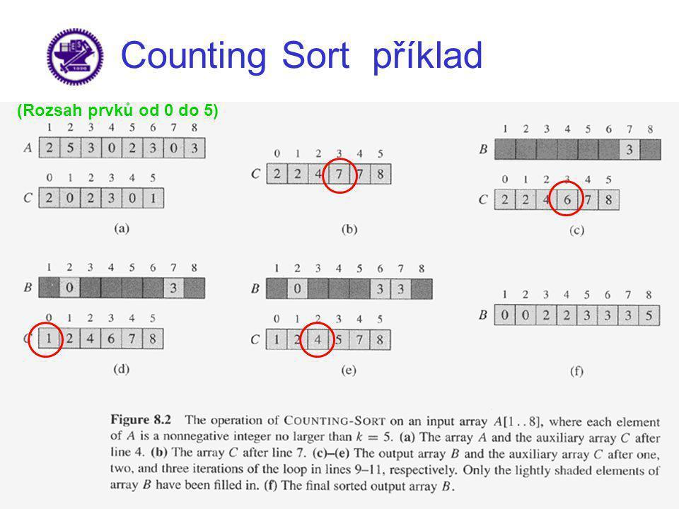9 Counting Sort příklad (Rozsah prvků od 0 do 5)