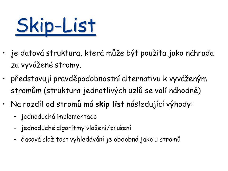 Základní myšlenka zavedení skip-listů seznamsložitost vyhledávání – nejhorší případ a) obyčejný spoj.seznam n b) extra ukazatele mezi každým 2.