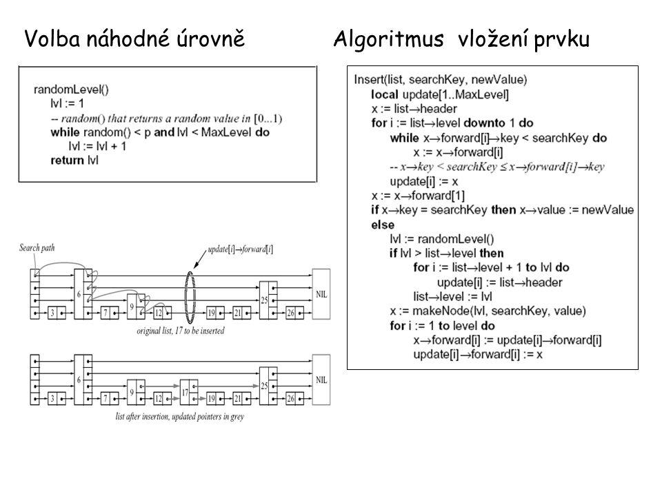 Zrušení prvku –Vyhledávacím algoritmem nalezněte pozici pro zrušení prvku zapamatujte pozici předchůdce –Zrušte uzel, je-li to nutné zmenšete MaxLevel.