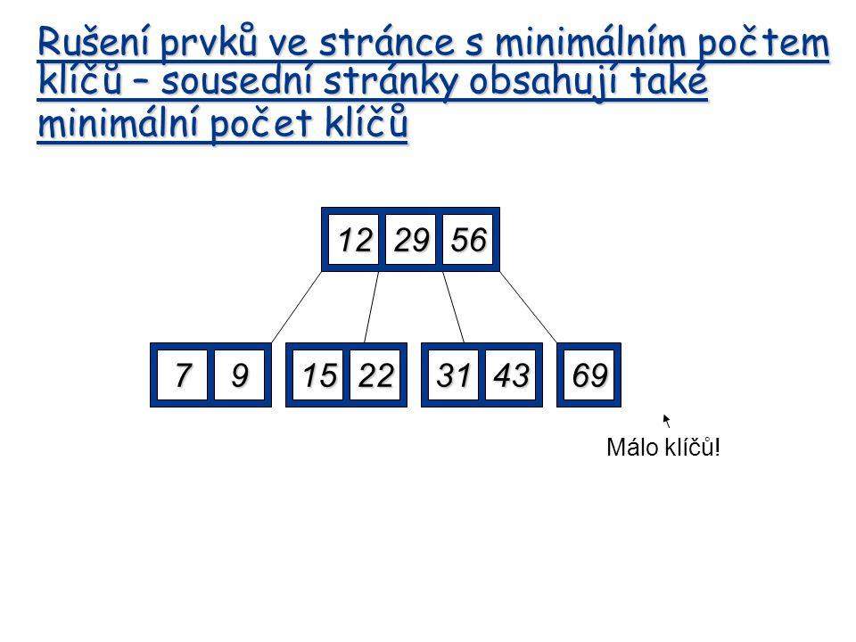 122956 79152269723143 Málo klíčů! Rušení prvků ve stránce s minimálním počtem klíčů – sousední stránky obsahují také minimální počet klíčů