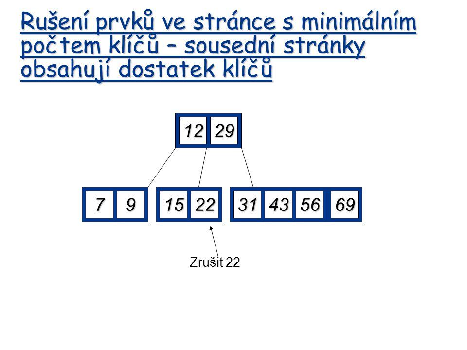 1229 79152269563143 Zrušit 22 Rušení prvků ve stránce s minimálním počtem klíčů – sousední stránky obsahují dostatek klíčů