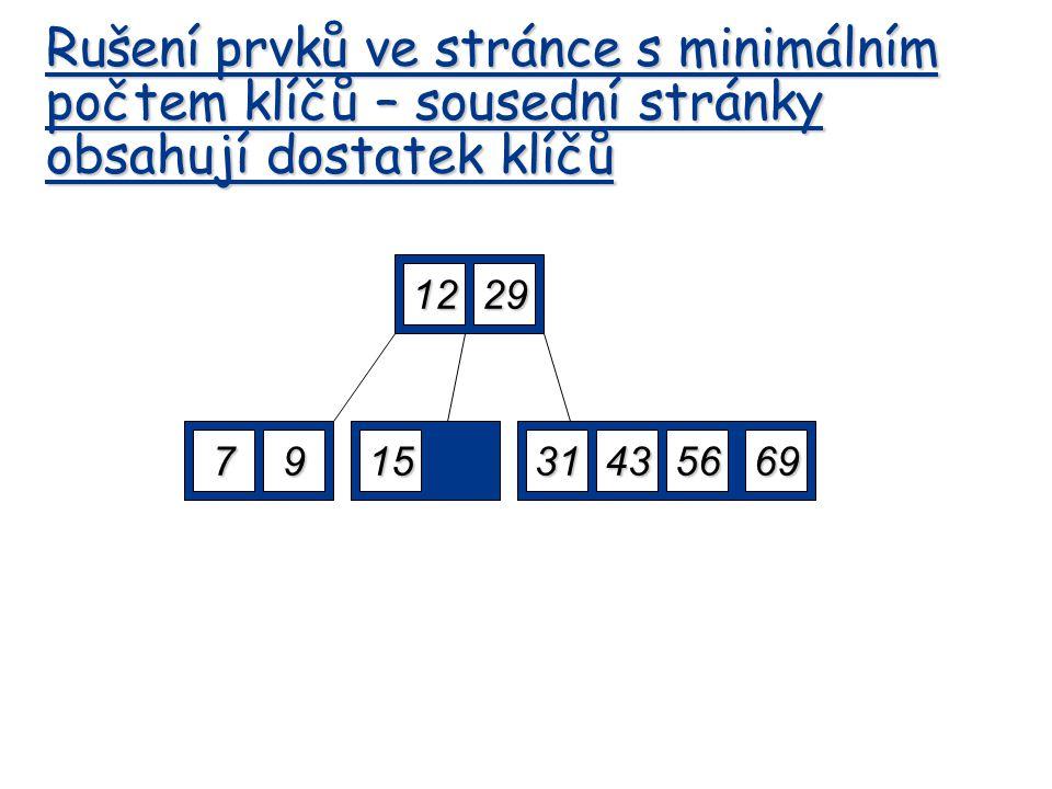 1229 79152269563143 Delete 22 Rušení prvků ve stránce s minimálním počtem klíčů – sousední stránky obsahují dostatek klíčů