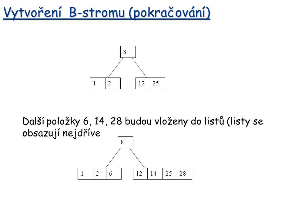 Vytvoření B-stromu (pokračování) 12 8 1225 Další položky 6, 14, 28 budou vloženy do listů (listy se obsazují nejdříve 12 8 121462528