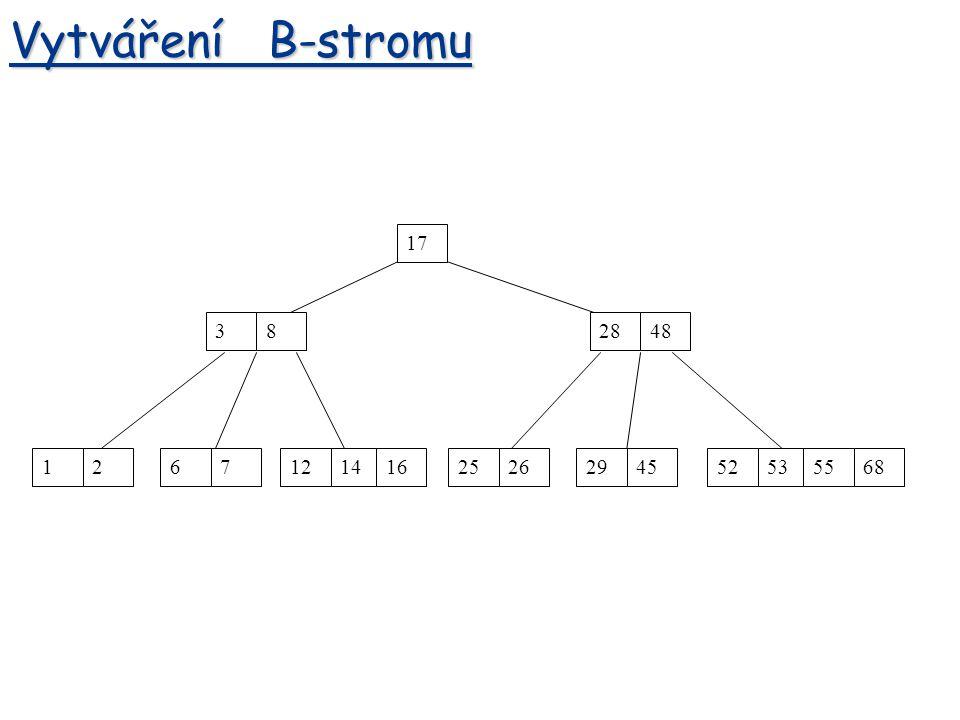 17 382848 12671214165253556825262945 Vytváření B-stromu